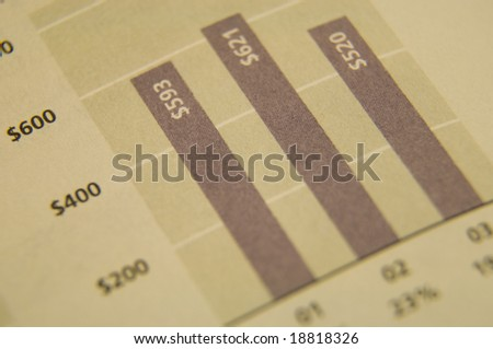 A photo of a printed Financial Data Graph showing profits - stock photo