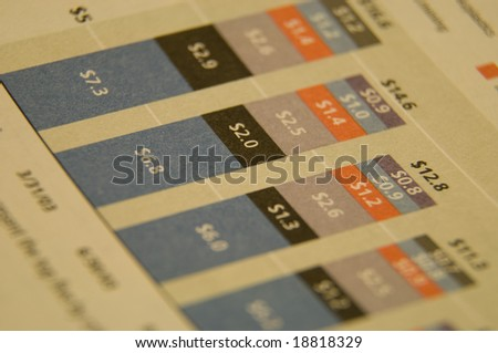 A photo of a printed Financial Data Graph showing profits from different quarters