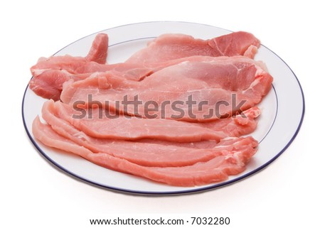 A plate of thinly cut meat - schnitzel against a white background