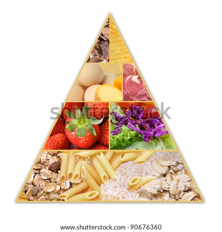 A pyramid health guide for healthy diets - stock photo