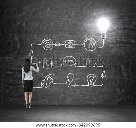 A rear view of a brunette lady who is drawing a process of business idea's development. A flowchart is drawn on the black chalkboard with different stages of development. A concept of a brainstorm. - stock photo