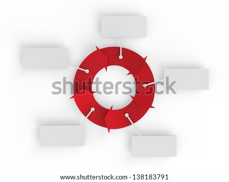 A red cycle of arrows with five blank signs for making business infographics.