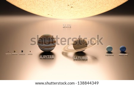 A rendered comparison between the Planets of our Solarsystem with english captions. - stock photo