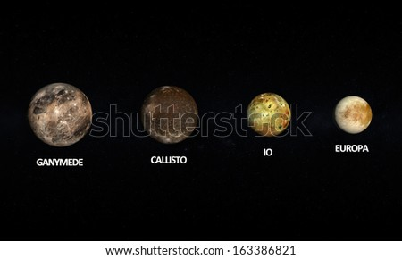A rendered size comparison of the Jupiter Moons Ganymede, Callisto, Io and Europa on a starry background with english captions.