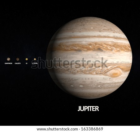A rendered size comparison of the planet Jupiter and its four largest moons Ganymede, Callisto, Io and Europa on a starry background with english captions. - stock photo