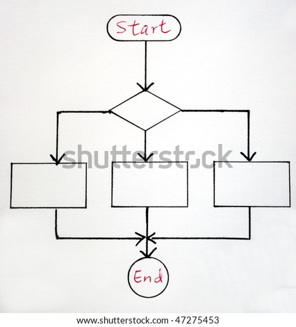 A sample flowchart for a general procedure - stock photo