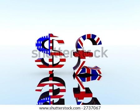 Set Us Uk Currency Symbols Stock Illustration 2737067 Shutterstock