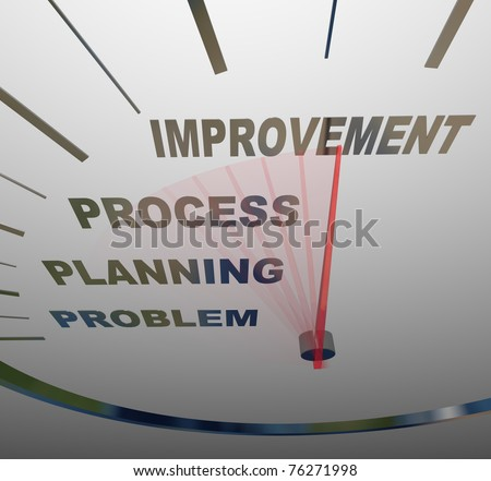 A speedometer with needle racing to Improvement, past the words problem, planning and process, symbolizing the need to implement change to improve a situation - stock photo