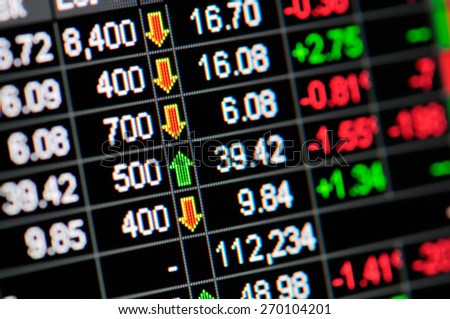 A Stock Market Financial Trading Screen on a high resolution LCD screen. - stock photo