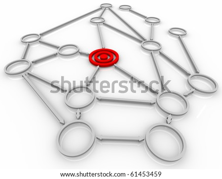 A target bulls-eye in a connected network of linked circles - stock photo