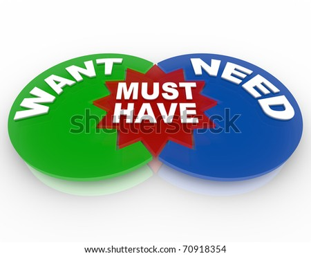 A Venn diagram with circles marked Wants and Needs intersecting with Must Have - stock photo