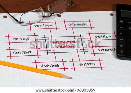 A Website plan and project on the desk top - stock photo