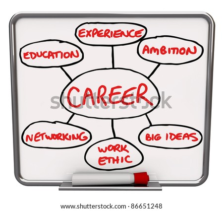 A white dry erase board with red marker, with an illustrated diagram showing the different elements that go into having a successful career or succeeding in your job - stock photo