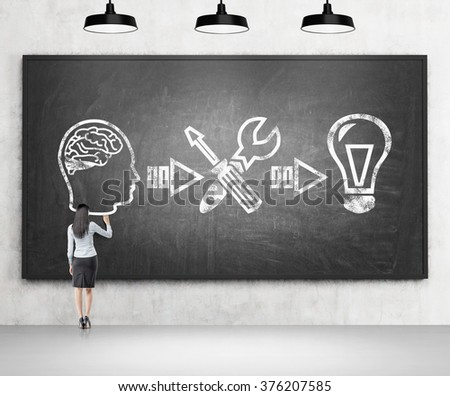 A woman painting a scheme brain-tool-idea with a chalk on the blackboard, three lamps above. Concrete background. Back view. Concept of working on an idea.