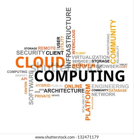 A word cloud of cloud computing related items