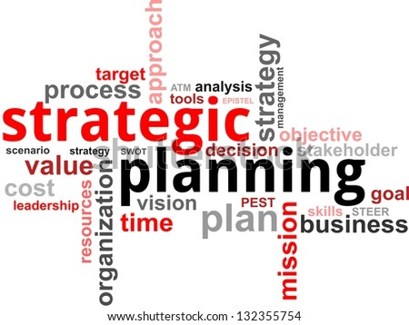 word cloud strategic planning related items stock