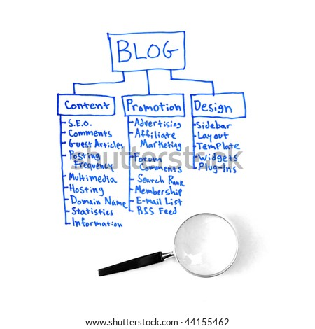 A written out strategy for a blog plan written with a blue marker isolated on white background for study. - stock photo