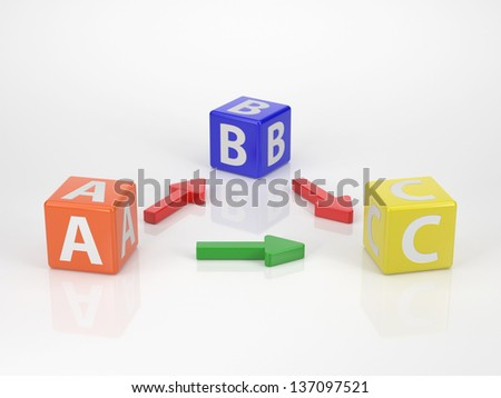Abridgement - From A to C - Series Letter Dices