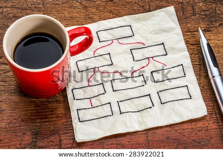 abstract blank flow chart on a napkin with a cup of coffee - stock photo
