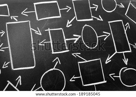 Abstract management scheme sketched with white chalk on blackboard - stock photo
