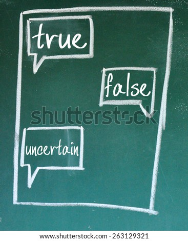 abstract true false and uncertain chat sign on sns  - stock photo