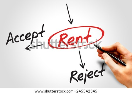 Accept or Reject Rent decide diagram, business concept