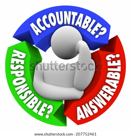 Accountable, Responsible and Answerable words around a person thinking who is to deserve credit or worthy of blame - stock photo
