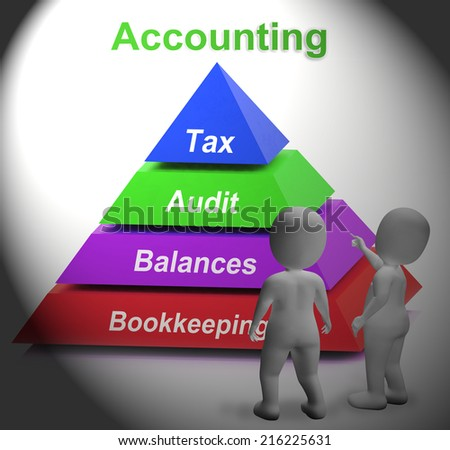 Accounting Pyramid Meaning Paying Taxes Auditing Or Bookkeeping - stock photo