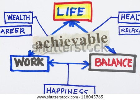 Achievable cut out newspaper in a flowchart background. - stock photo