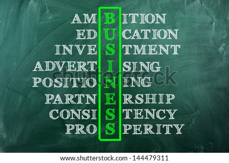 acronym concept of business whriten on green chalkboard