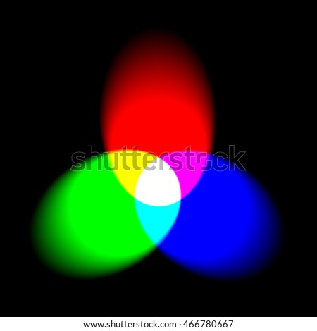 Additive Color Mixing With Spotlights The Three Primary Light Colors Red Green And Blue