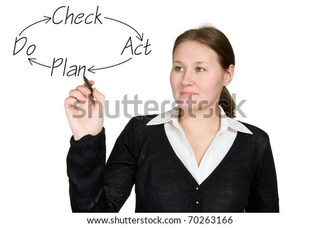 adorable woman is telling about plan-do-check-act cycle over white - stock photo
