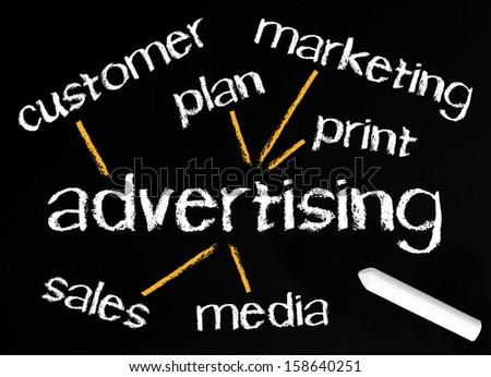 Advertising - Marketing Concept - stock photo