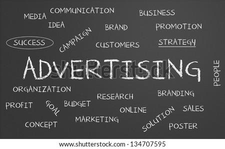 Advertising word cloud written on a chalkboard - stock photo