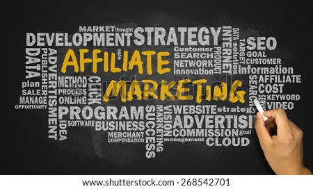 affiliate marketing concept handwritten on blackboard with related words cloud