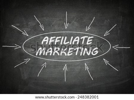 Affiliate marketing process information concept on black chalkboard. - stock photo