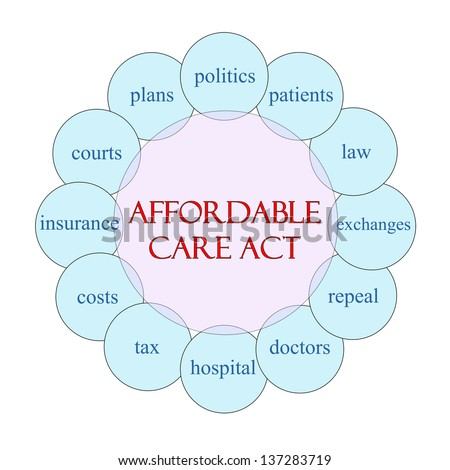 Affordable Health Care Act Political Cartoons