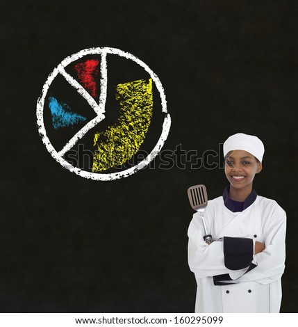 african american woman chef holding spatula with chalk pie chart on blackboard background - stock photo