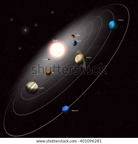 all planets of solar system around the sun - stock photo