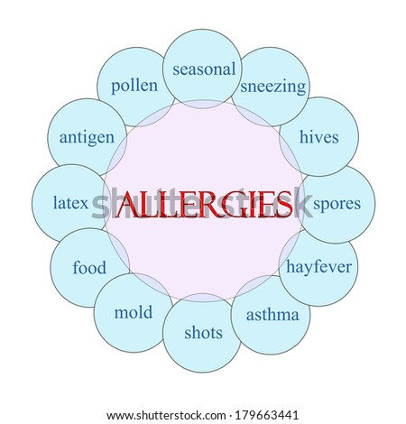 Allergies concept circular diagram in pink and blue with great terms such as seasonal, pollen, hives and more.
