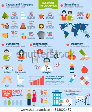 Allergies infographics set with allegens diagnostics drugs symbols and charts  illustration - stock photo