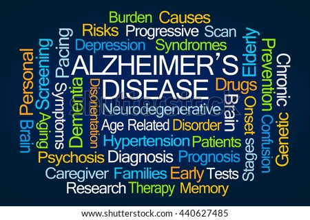 Alzheimer's Disease Word Cloud on White Background