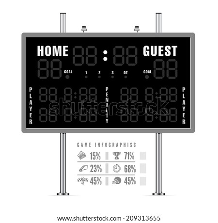 American football scoreboard with infographics. - stock photo