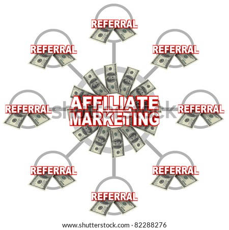 An Affiliate Marketing grid showing the words in the center of the circle and many instances of the word Referral and money all feeding into the central unit of this scheme to make someone rich quick - stock photo