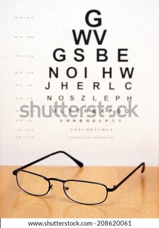 An eye exam chart is blurred in the background of a pair of modern eye glasses. - stock photo