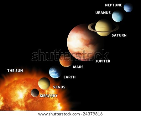 an illustrated diagram showing the order of planets in our solar system - stock photo