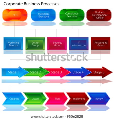 An image of a corporate business process chart. - stock photo