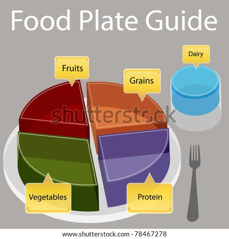 An image of a food plate guide. - stock photo