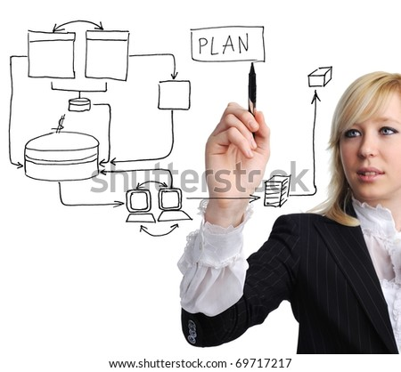 An image of a manager making a plan