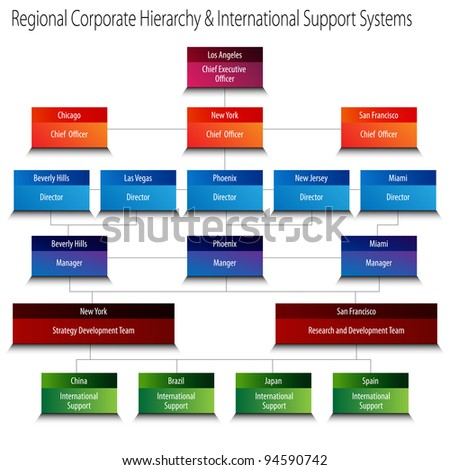 An image of a regional corporate hierarchy org chart. - stock photo